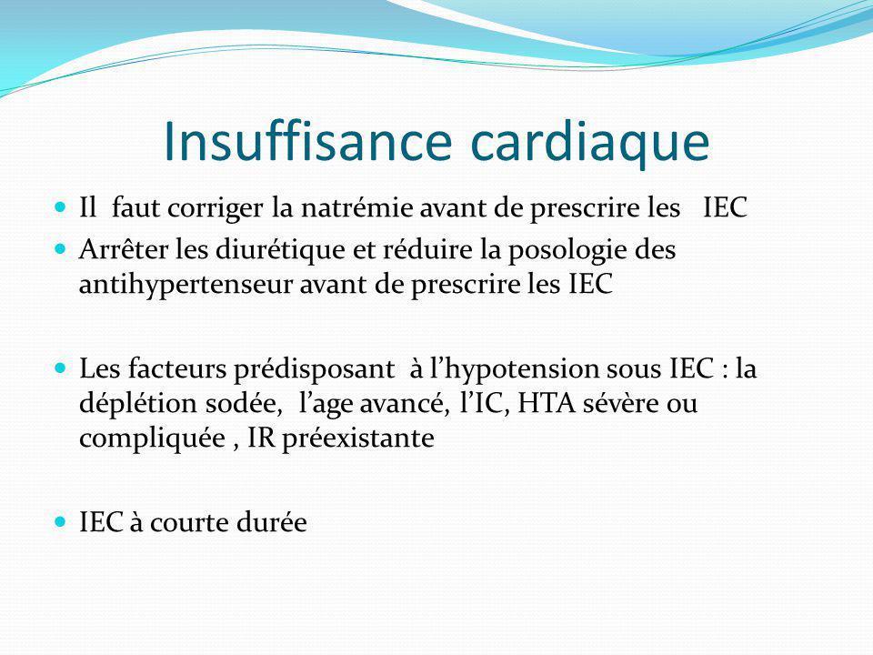 Insuffisance cardiaque Il faut corriger la natrémie avant de prescrire les IEC Arrêter les diurétique et réduire la posologie des antihypertenseur avant de prescrire les IEC Les facteurs prédisposant à lhypotension sous IEC : la déplétion sodée, lage avancé, lIC, HTA sévère ou compliquée, IR préexistante IEC à courte durée