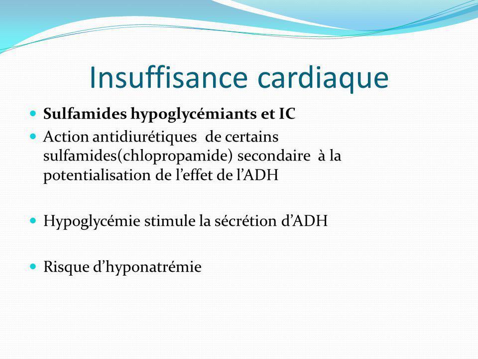 Insuffisance cardiaque Sulfamides hypoglycémiants et IC Action antidiurétiques de certains sulfamides(chlopropamide) secondaire à la potentialisation de leffet de lADH Hypoglycémie stimule la sécrétion dADH Risque dhyponatrémie