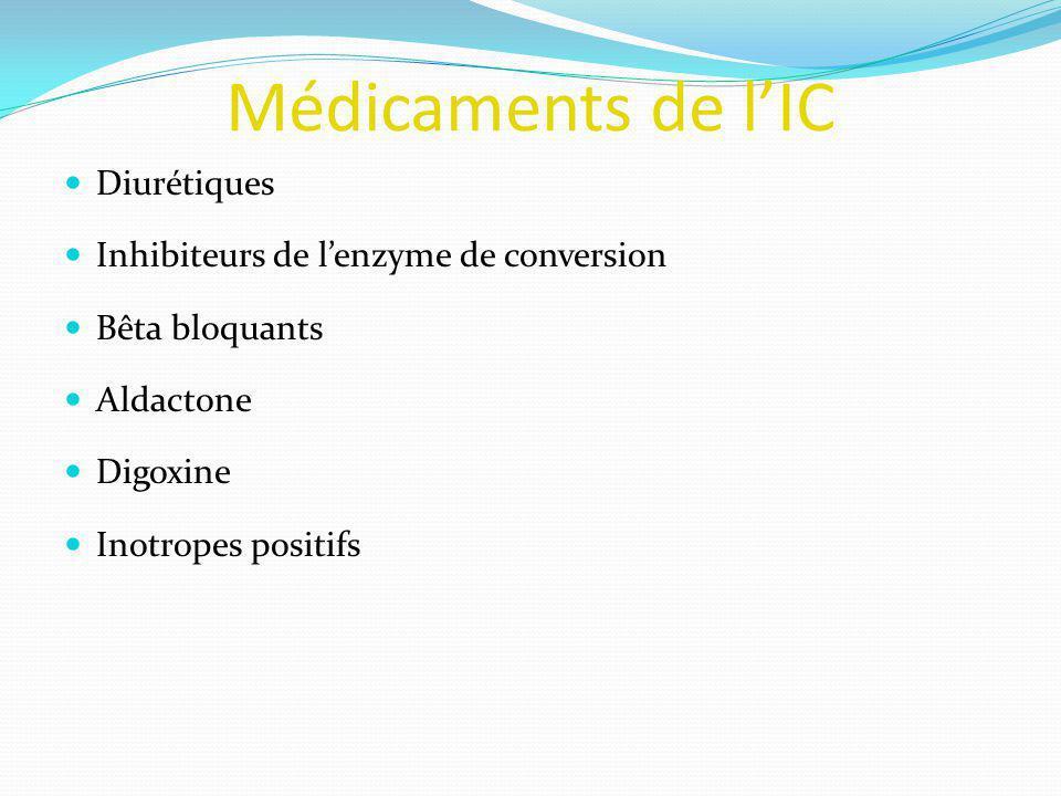 Médicaments de lIC Diurétiques Inhibiteurs de lenzyme de conversion Bêta bloquants Aldactone Digoxine Inotropes positifs