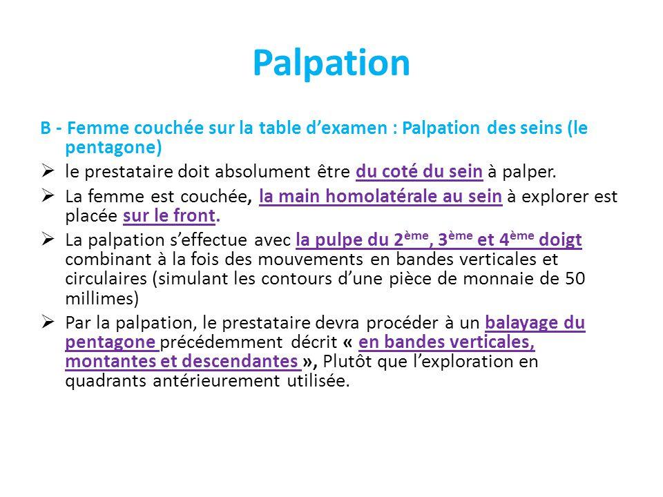 Palpation B - Femme couchée sur la table dexamen : Palpation des seins (le pentagone) le prestataire doit absolument être du coté du sein à palper. La