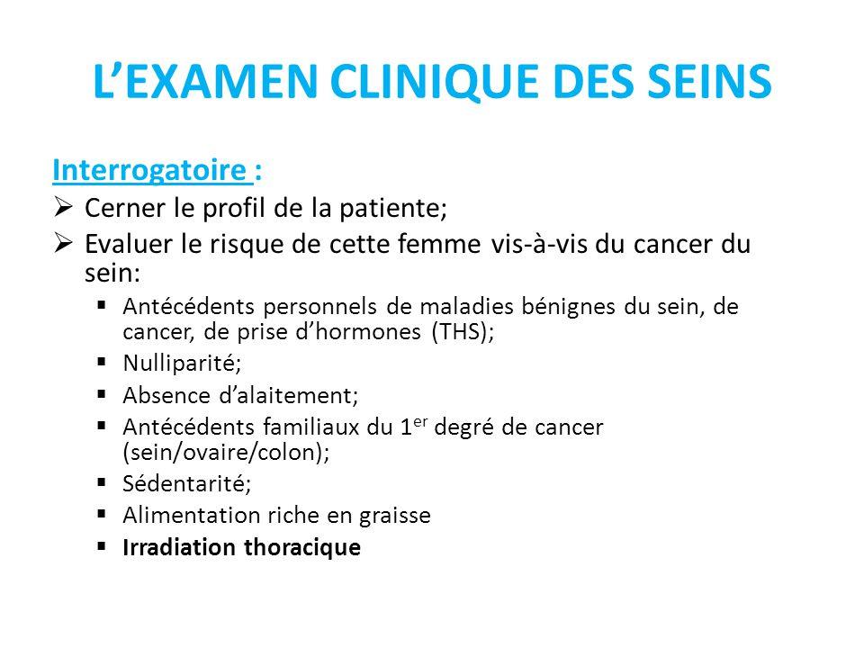 Interrogatoire : Cerner le profil de la patiente; Evaluer le risque de cette femme vis-à-vis du cancer du sein: Antécédents personnels de maladies bén