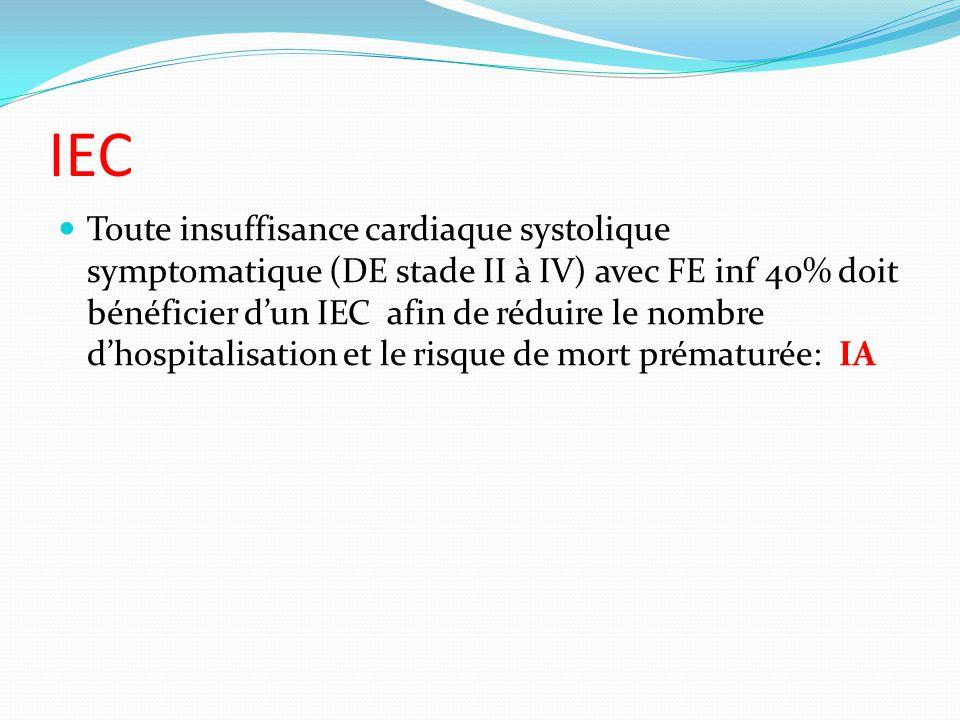 IEC Toute insuffisance cardiaque systolique symptomatique (DE stade II à IV) avec FE inf 40% doit bénéficier dun IEC afin de réduire le nombre dhospitalisation et le risque de mort prématurée: IA