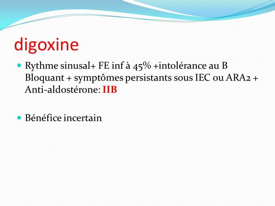 digoxine Rythme sinusal+ FE inf à 45% +intolérance au B Bloquant + symptômes persistants sous IEC ou ARA2 + Anti-aldostérone: IIB Bénéfice incertain