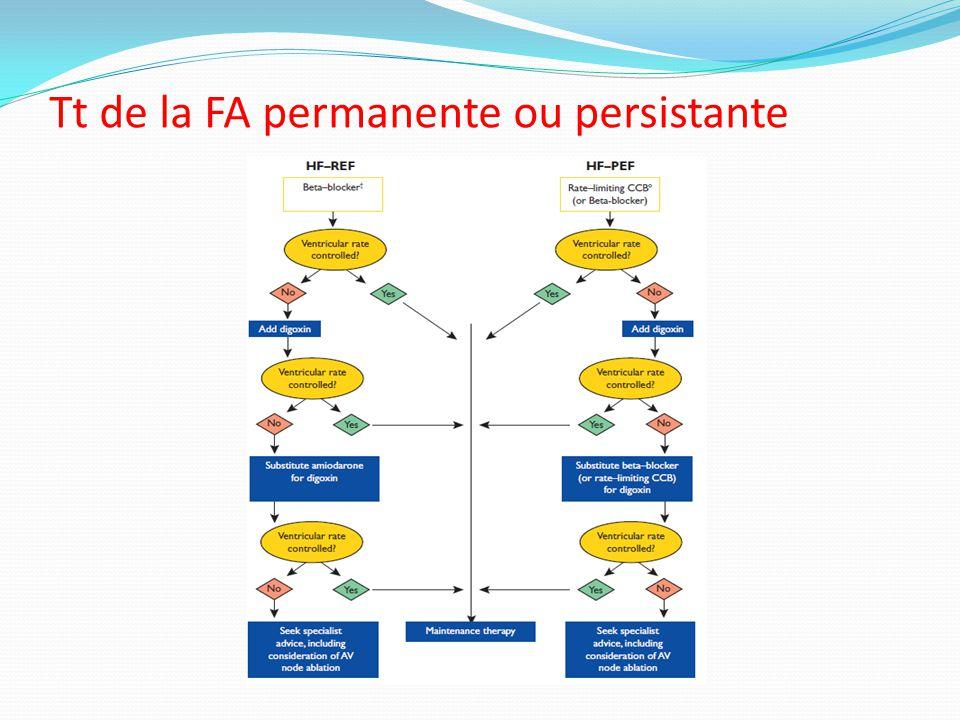 Tt de la FA permanente ou persistante