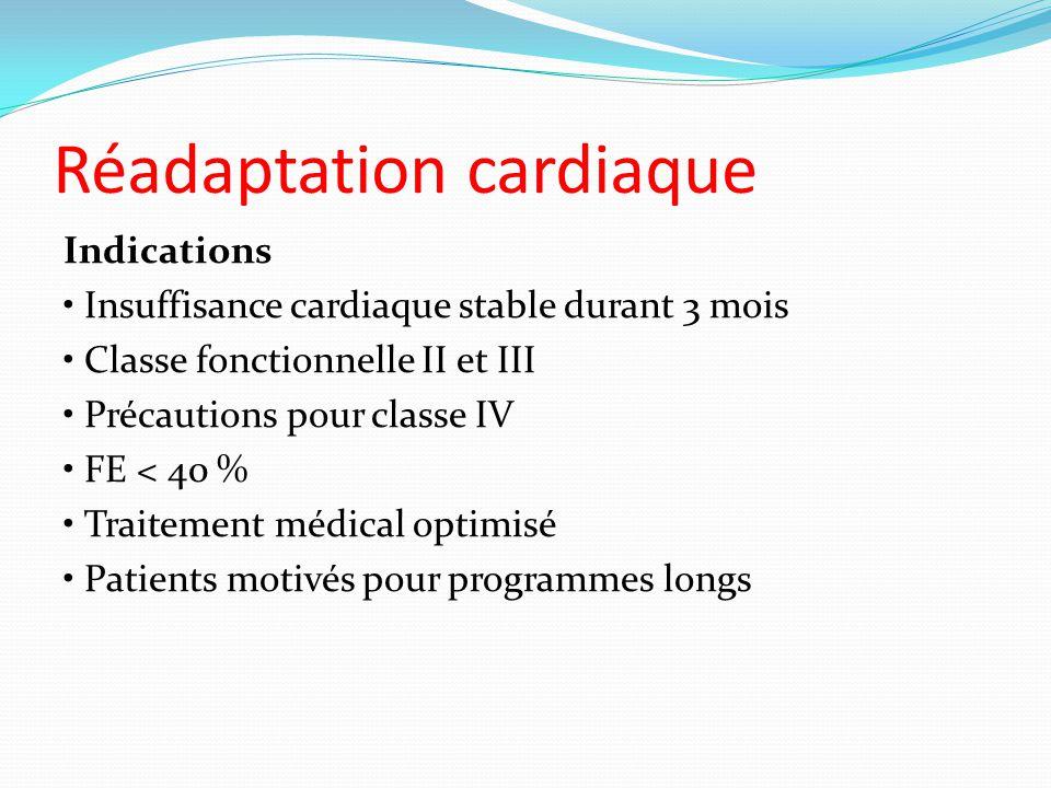 Réadaptation cardiaque Indications Insuffisance cardiaque stable durant 3 mois Classe fonctionnelle II et III Précautions pour classe IV FE < 40 % Traitement médical optimisé Patients motivés pour programmes longs