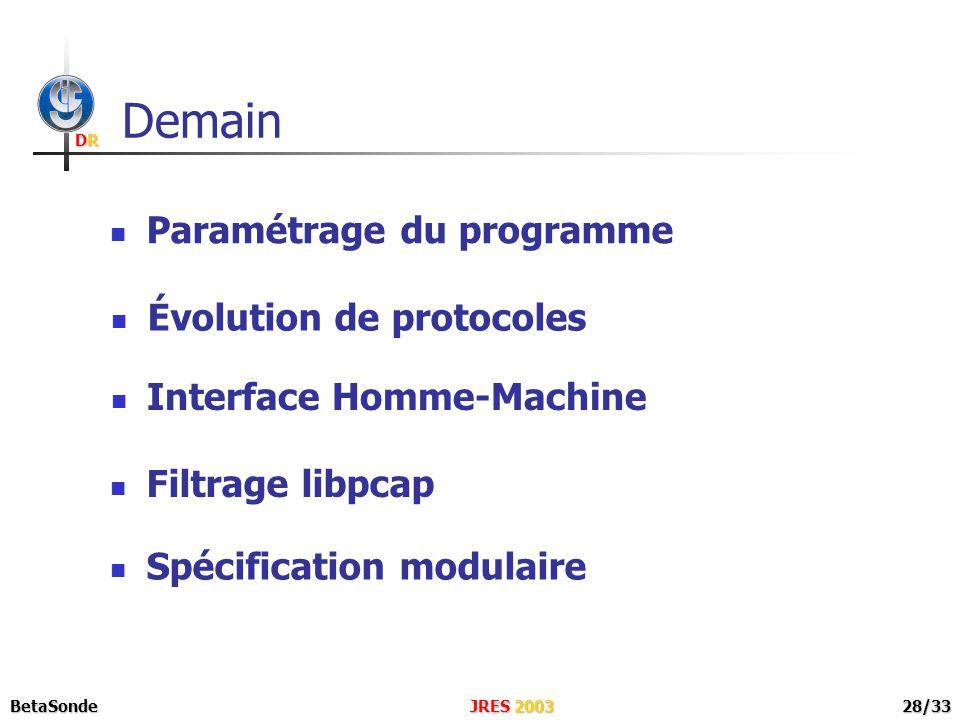 DRDRDRDR JRES 2003BetaSonde28/33 Demain Évolution de protocoles Interface Homme-Machine Paramétrage du programme Filtrage libpcap Spécification modulaire
