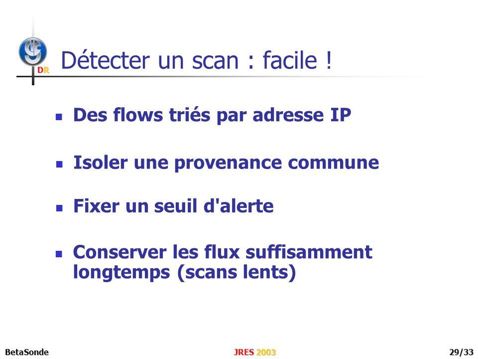 DRDRDRDR JRES 2003BetaSonde29/33 Détecter un scan : facile .