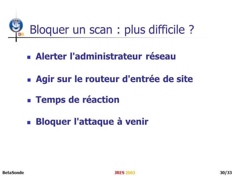 DRDRDRDR JRES 2003BetaSonde30/33 Bloquer un scan : plus difficile .