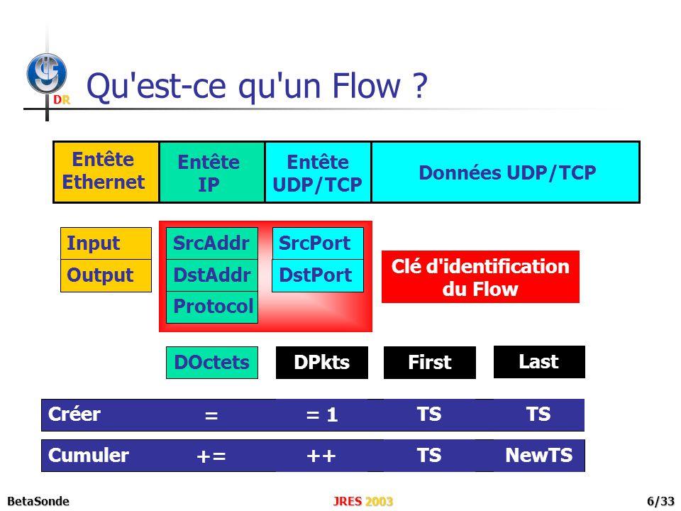 DRDRDRDR JRES 2003BetaSonde7/33 Qu est-ce qu un Netflow V5 .
