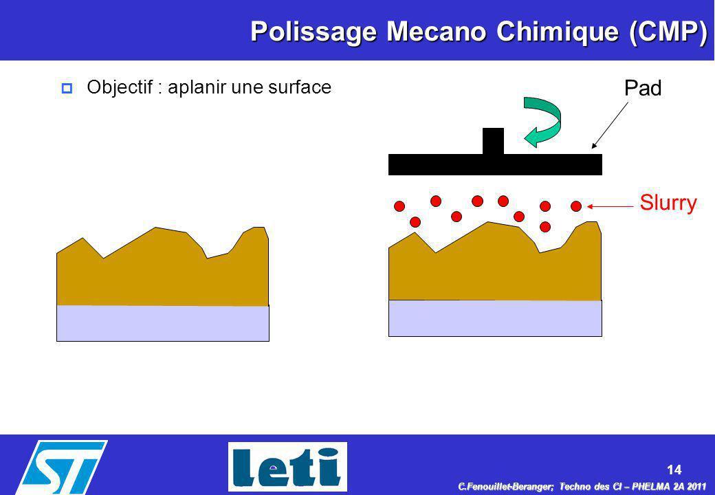 14 C.Fenouillet-Beranger; Techno des CI – PHELMA 2A 2011 Polissage Mecano Chimique (CMP) p Objectif : aplanir une surface Pad Slurry