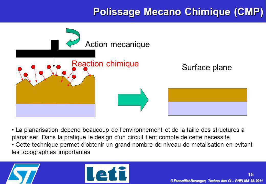 15 C.Fenouillet-Beranger; Techno des CI – PHELMA 2A 2011 Polissage Mecano Chimique (CMP) Action mecanique Reaction chimique Surface plane La planarisa