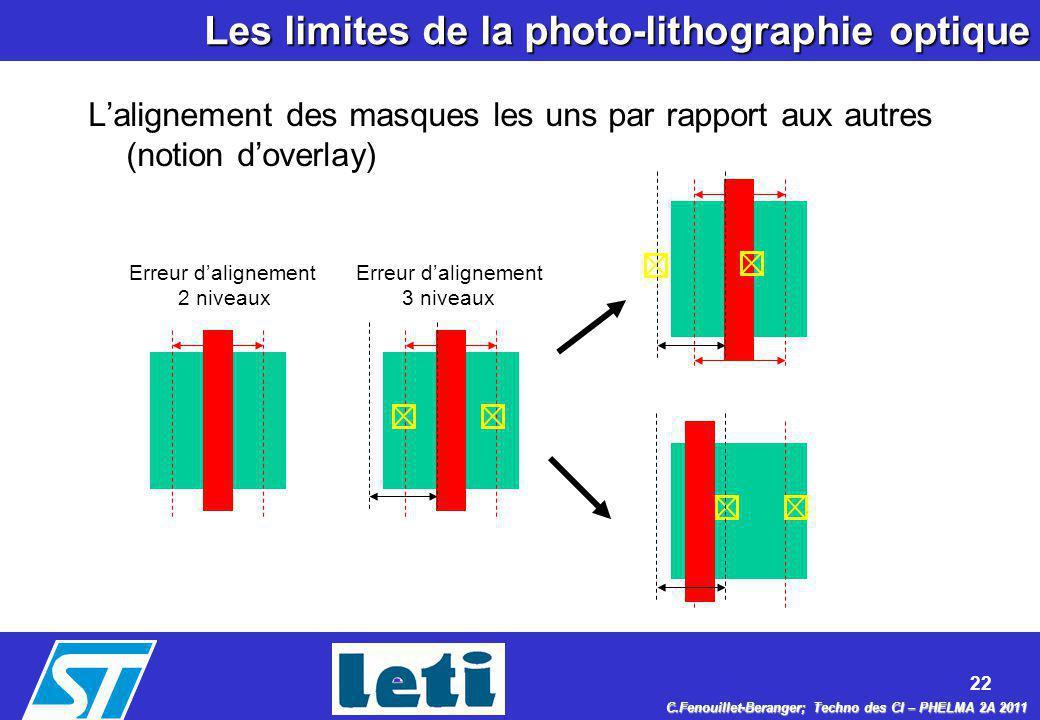 22 C.Fenouillet-Beranger; Techno des CI – PHELMA 2A 2011 Les limites de la photo-lithographie optique Lalignement des masques les uns par rapport aux