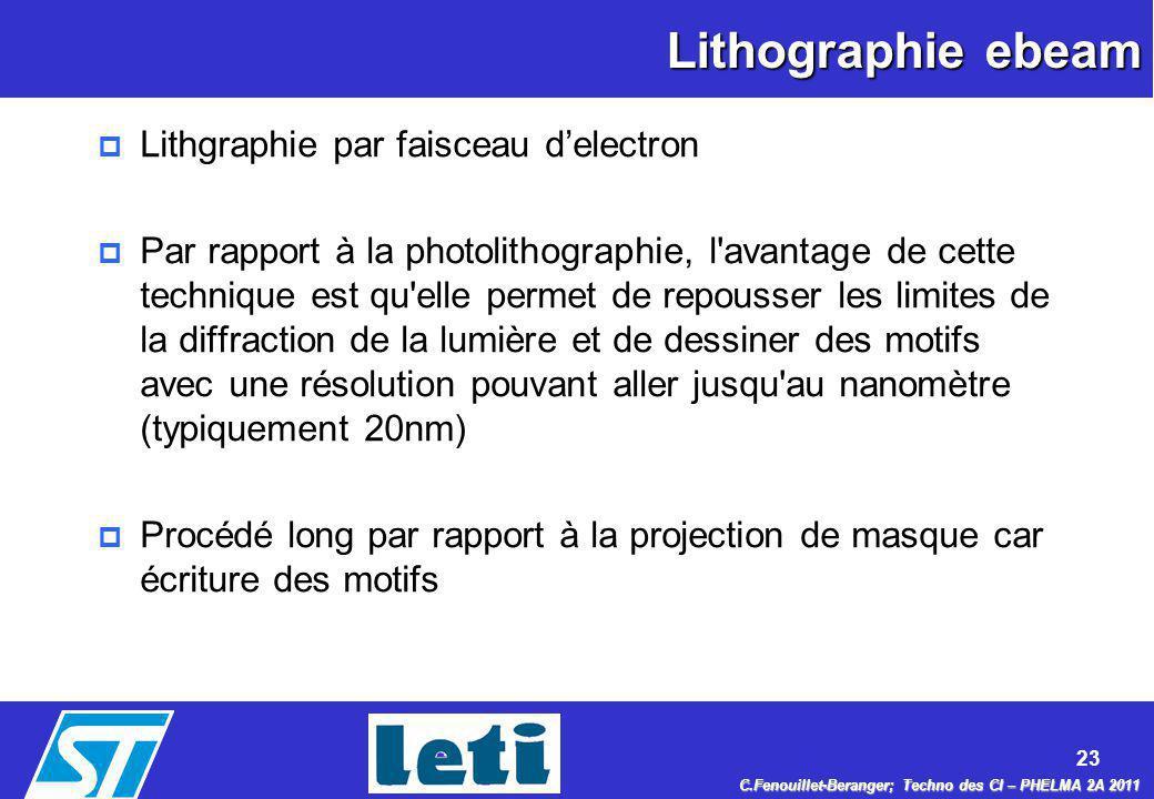 23 C.Fenouillet-Beranger; Techno des CI – PHELMA 2A 2011 Lithographie ebeam p Lithgraphie par faisceau delectron p Par rapport à la photolithographie,