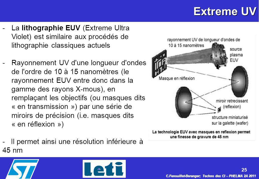 25 C.Fenouillet-Beranger; Techno des CI – PHELMA 2A 2011 Extreme UV -La lithographie EUV (Extreme Ultra Violet) est similaire aux procédés de lithogra