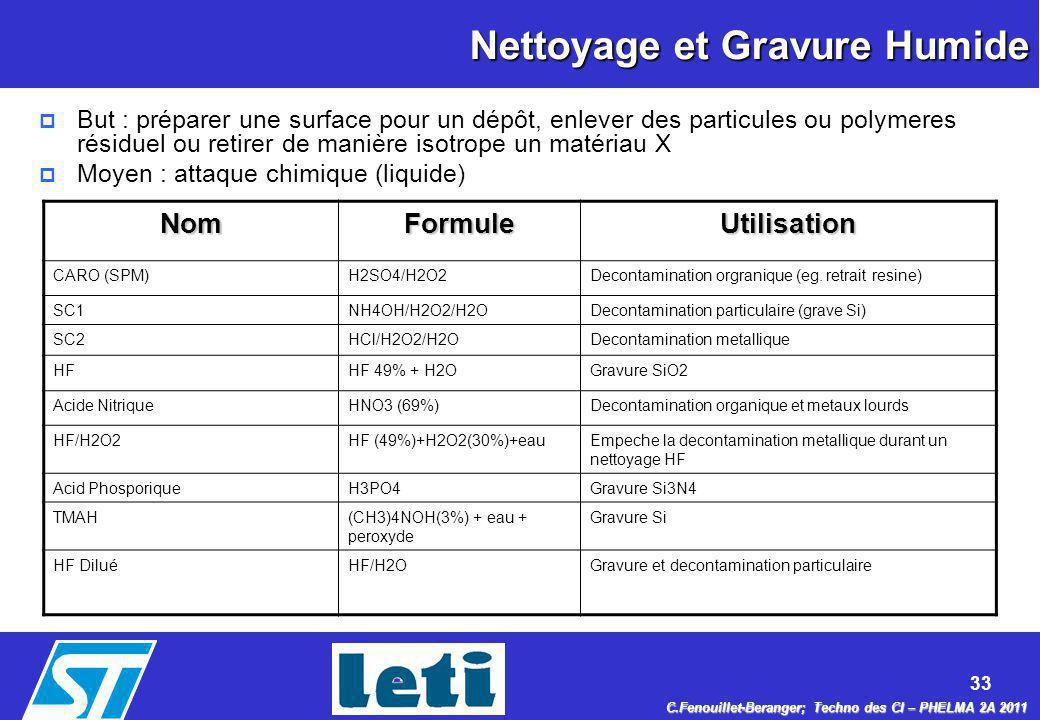 33 C.Fenouillet-Beranger; Techno des CI – PHELMA 2A 2011 Nettoyage et Gravure Humide p But : préparer une surface pour un dépôt, enlever des particule