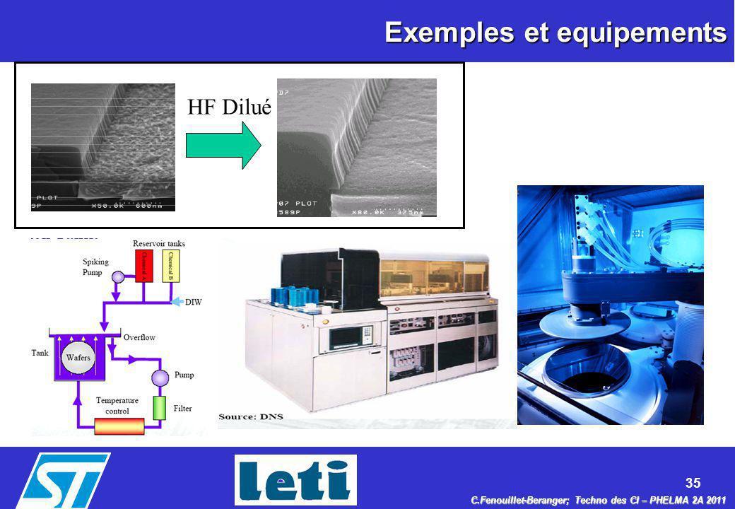 35 C.Fenouillet-Beranger; Techno des CI – PHELMA 2A 2011 Exemples et equipements HF Dilué