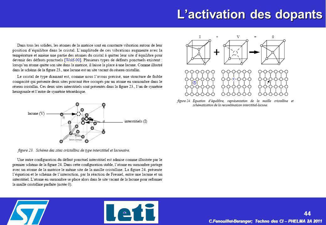 44 C.Fenouillet-Beranger; Techno des CI – PHELMA 2A 2011 Lactivation des dopants