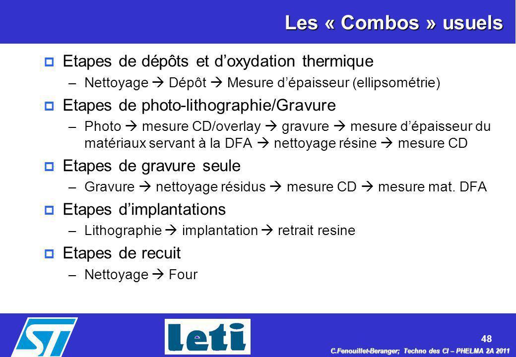 48 C.Fenouillet-Beranger; Techno des CI – PHELMA 2A 2011 Les « Combos » usuels Les « Combos » usuels p Etapes de dépôts et doxydation thermique –Netto