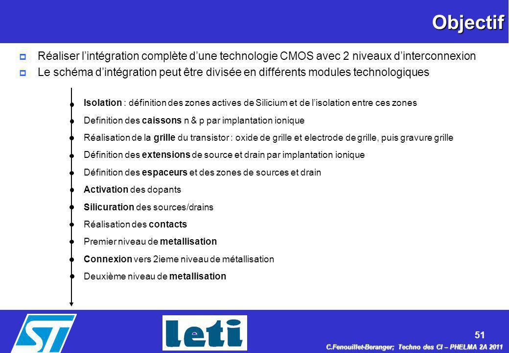 51 C.Fenouillet-Beranger; Techno des CI – PHELMA 2A 2011 Objectif p Réaliser lintégration complète dune technologie CMOS avec 2 niveaux dinterconnexio