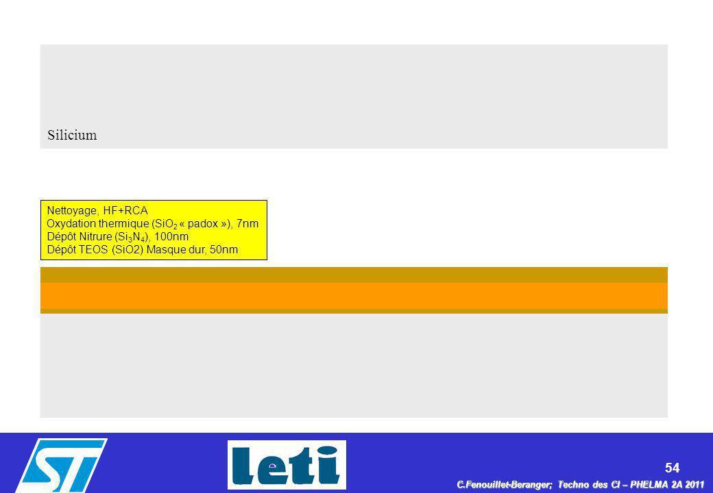 54 C.Fenouillet-Beranger; Techno des CI – PHELMA 2A 2011 Silicium Nettoyage, HF+RCA Oxydation thermique (SiO 2 « padox »), 7nm Dépôt Nitrure (Si 3 N 4