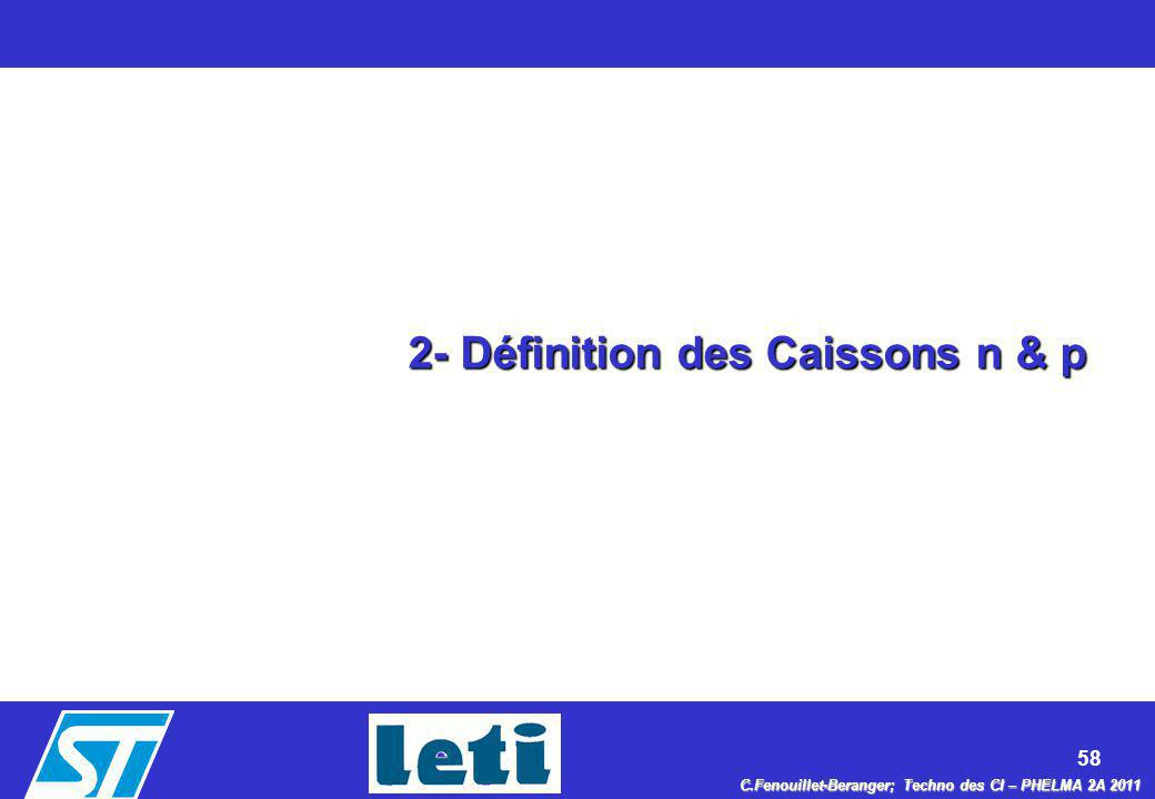 58 C.Fenouillet-Beranger; Techno des CI – PHELMA 2A 2011 2- Définition des Caissons n & p