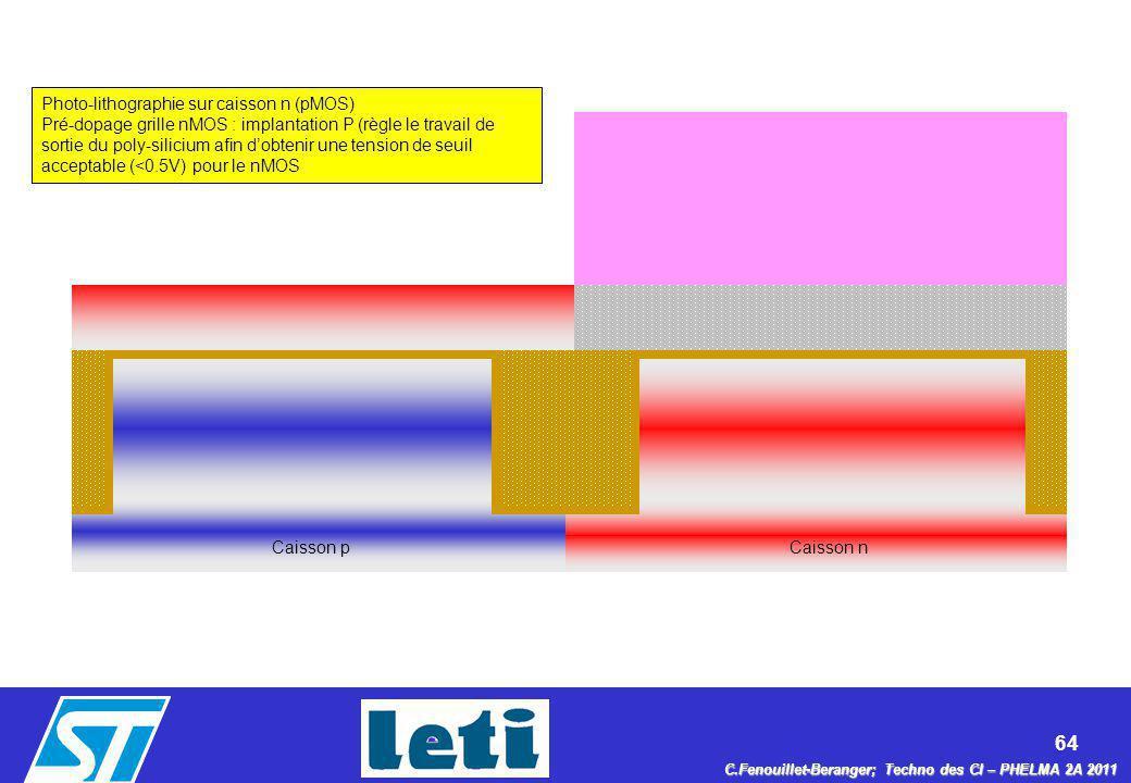 64 C.Fenouillet-Beranger; Techno des CI – PHELMA 2A 2011 Caisson nCaisson p Photo-lithographie sur caisson n (pMOS) Pré-dopage grille nMOS : implantat