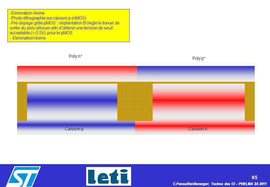 65 C.Fenouillet-Beranger; Techno des CI – PHELMA 2A 2011 Caisson nCaisson p -Elimination résine -Photo-lithographie sur caisson p (nMOS) -Pré-dopage g