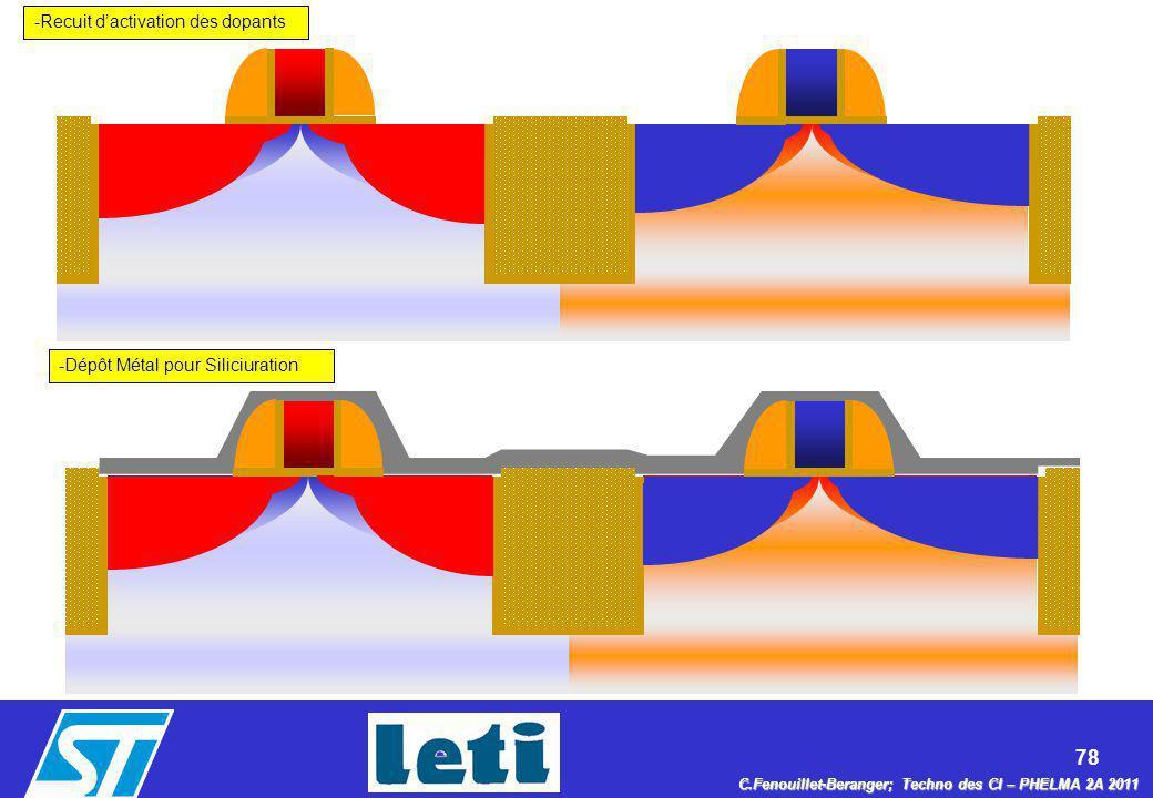 78 C.Fenouillet-Beranger; Techno des CI – PHELMA 2A 2011 -Recuit dactivation des dopants -Dépôt Métal pour Siliciuration