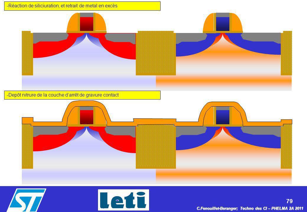 79 C.Fenouillet-Beranger; Techno des CI – PHELMA 2A 2011 -Réaction de siliciuration, et retrait de metal en excès -Depôt nitrure de la couche darrêt d