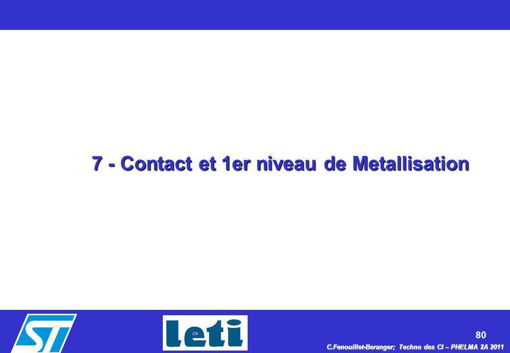 80 C.Fenouillet-Beranger; Techno des CI – PHELMA 2A 2011 7 - Contact et 1er niveau de Metallisation