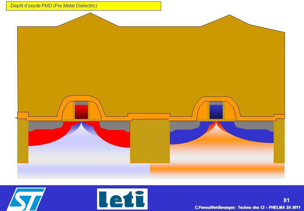 81 C.Fenouillet-Beranger; Techno des CI – PHELMA 2A 2011 -Depôt doxyde PMD (Pre Metal Dielectric)