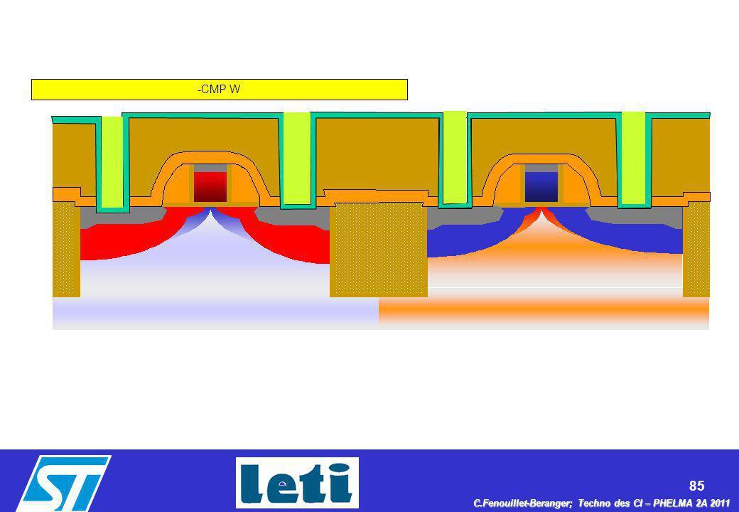 85 C.Fenouillet-Beranger; Techno des CI – PHELMA 2A 2011 -CMP W