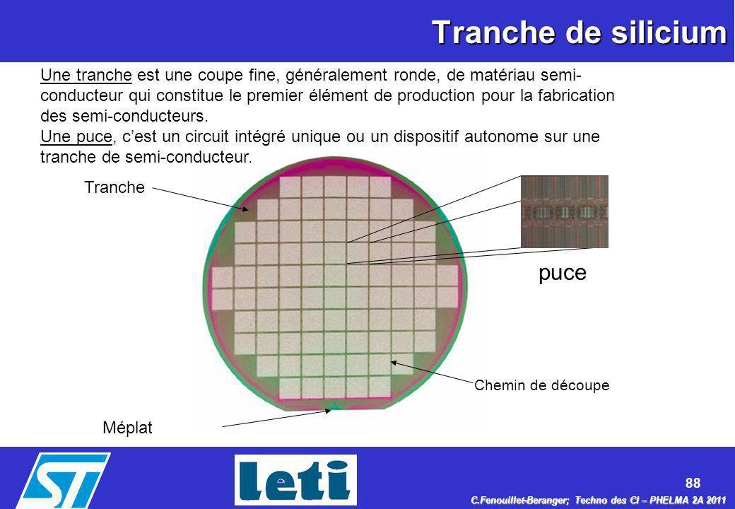 88 C.Fenouillet-Beranger; Techno des CI – PHELMA 2A 2011 Tranche de silicium Tranche Méplat Chemin de découpe Une tranche est une coupe fine, générale