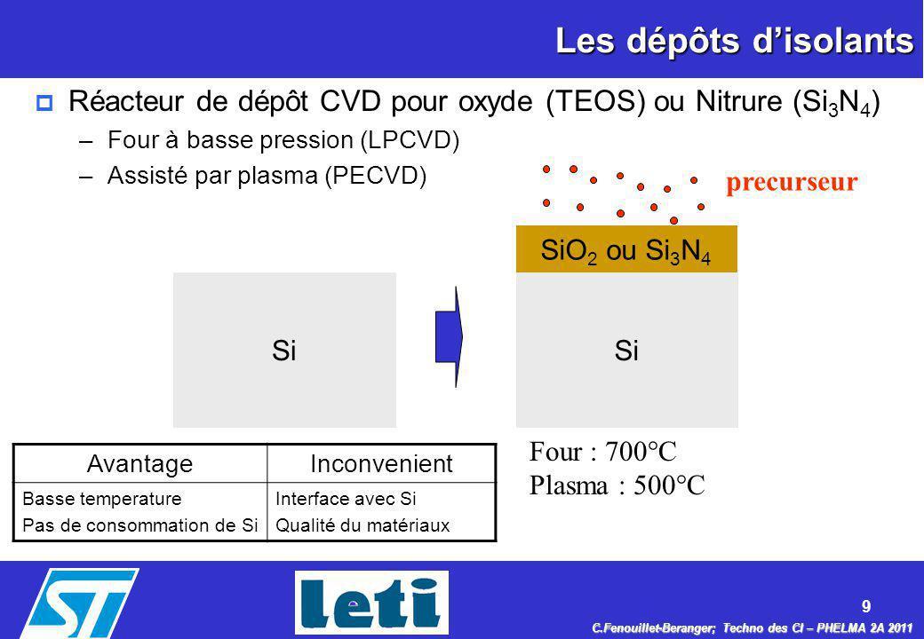 9 C.Fenouillet-Beranger; Techno des CI – PHELMA 2A 2011 Les dépôts disolants p Réacteur de dépôt CVD pour oxyde (TEOS) ou Nitrure (Si 3 N 4 ) –Four à