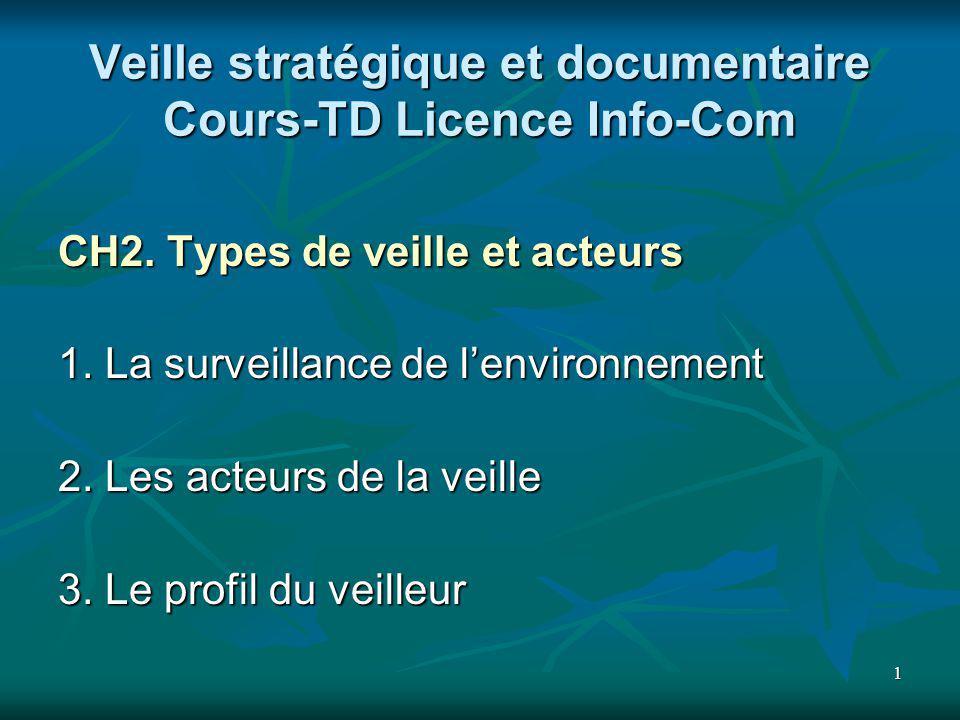 1 Veille stratégique et documentaire Cours-TD Licence Info-Com CH2. Types de veille et acteurs 1. La surveillance de lenvironnement 2. Les acteurs de