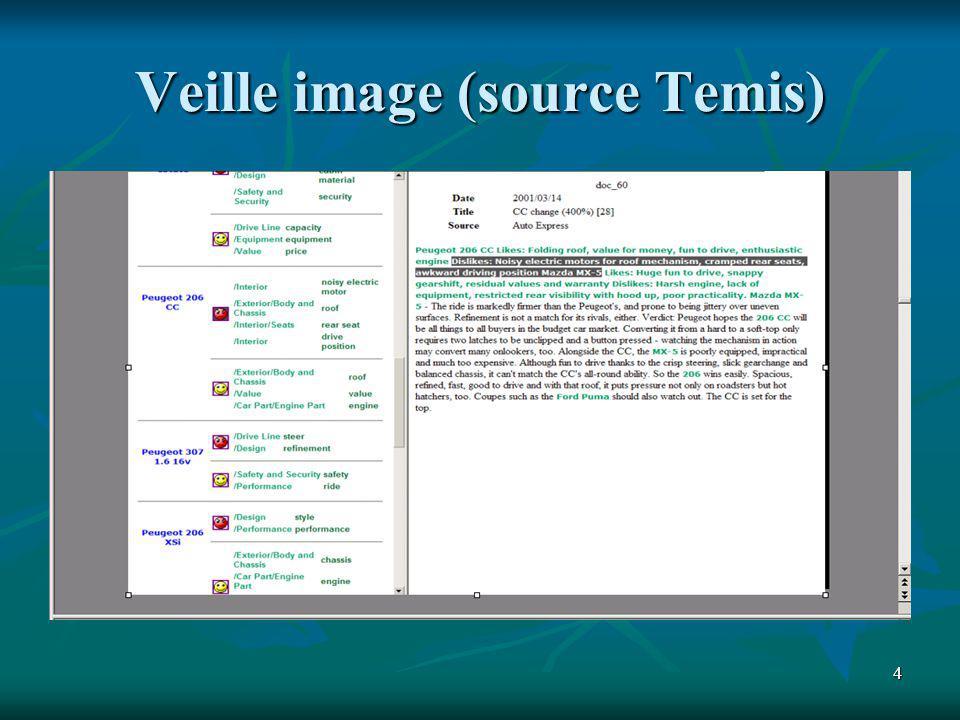 4 Veille image (source Temis)