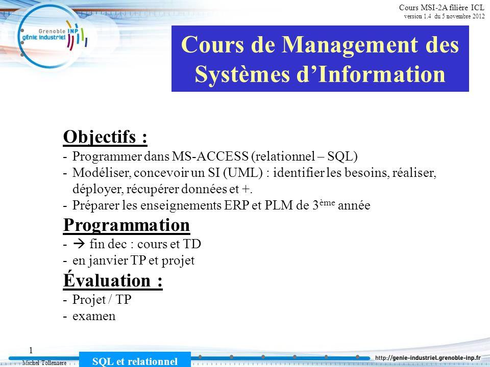 Michel Tollenaere SQL et relationnel 22 Cours MSI-2A filière ICL version 1.4 du 5 novembre 2012 Définitions : opérateurs exemples Soient R1 une relation, restriction (ou sélection) de la relation R1 par une qualification Q = (C<30).