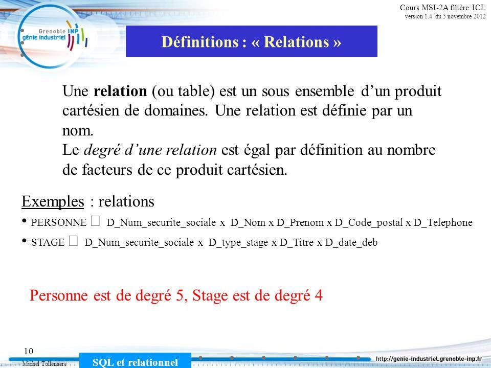 Michel Tollenaere SQL et relationnel 10 Cours MSI-2A filière ICL version 1.4 du 5 novembre 2012 Définitions : « Relations » Une relation (ou table) es