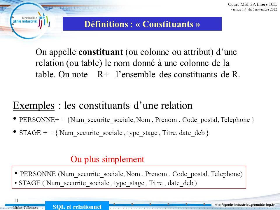 Michel Tollenaere SQL et relationnel 11 Cours MSI-2A filière ICL version 1.4 du 5 novembre 2012 Définitions : « Constituants » On appelle constituant