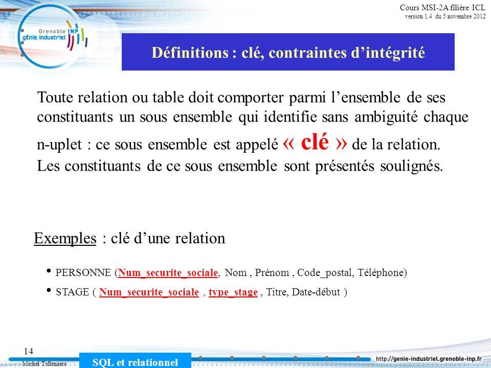 Michel Tollenaere SQL et relationnel 14 Cours MSI-2A filière ICL version 1.4 du 5 novembre 2012 Définitions : clé, contraintes dintégrité Toute relati