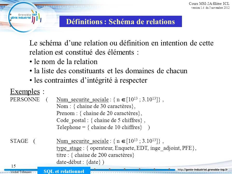 Michel Tollenaere SQL et relationnel 15 Cours MSI-2A filière ICL version 1.4 du 5 novembre 2012 Définitions : Schéma de relations Le schéma dune relat