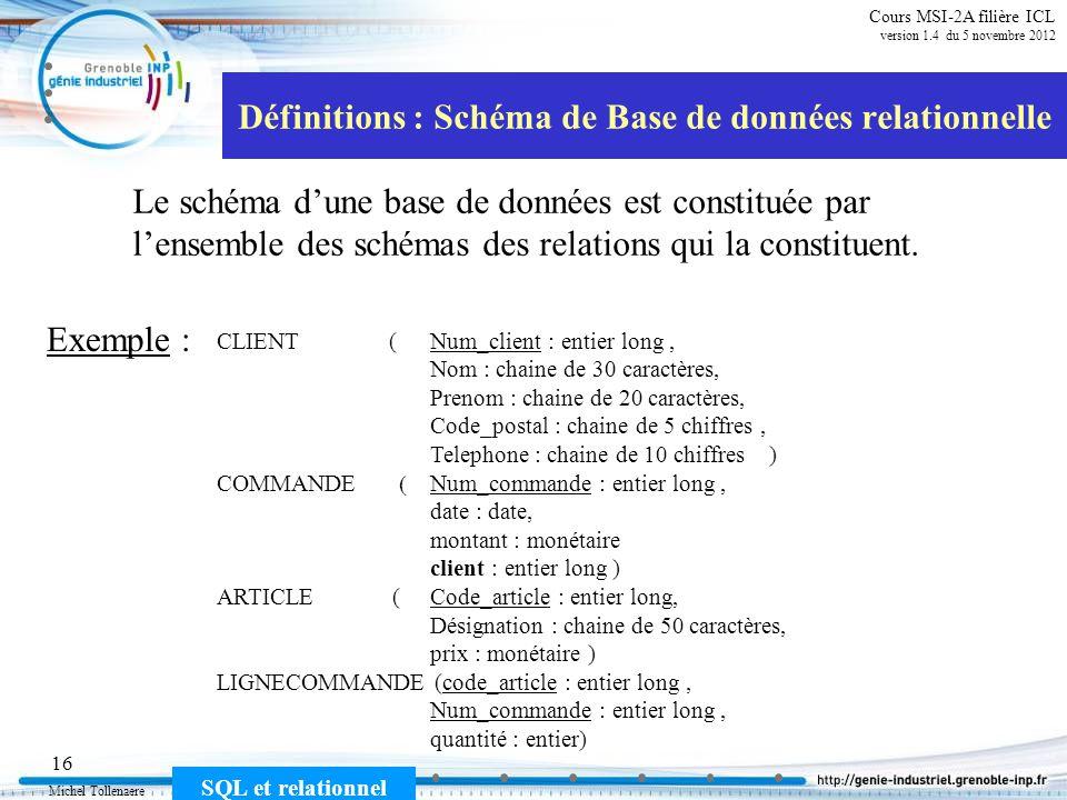Michel Tollenaere SQL et relationnel 16 Cours MSI-2A filière ICL version 1.4 du 5 novembre 2012 Définitions : Schéma de Base de données relationnelle