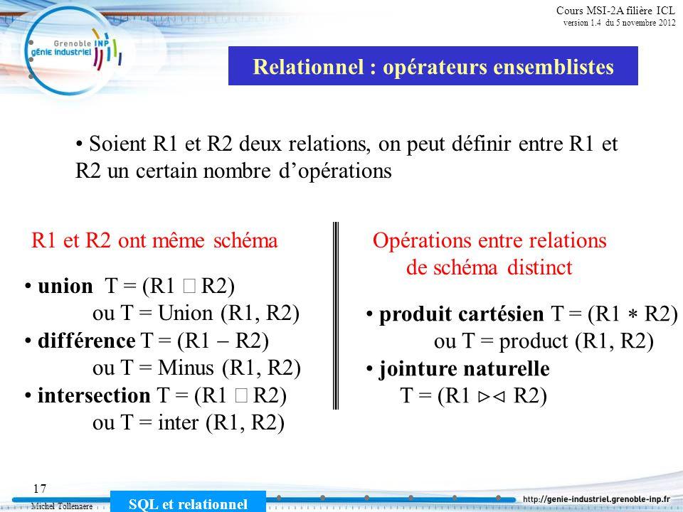 Michel Tollenaere SQL et relationnel 17 Cours MSI-2A filière ICL version 1.4 du 5 novembre 2012 Relationnel : opérateurs ensemblistes union T = (R1 R2