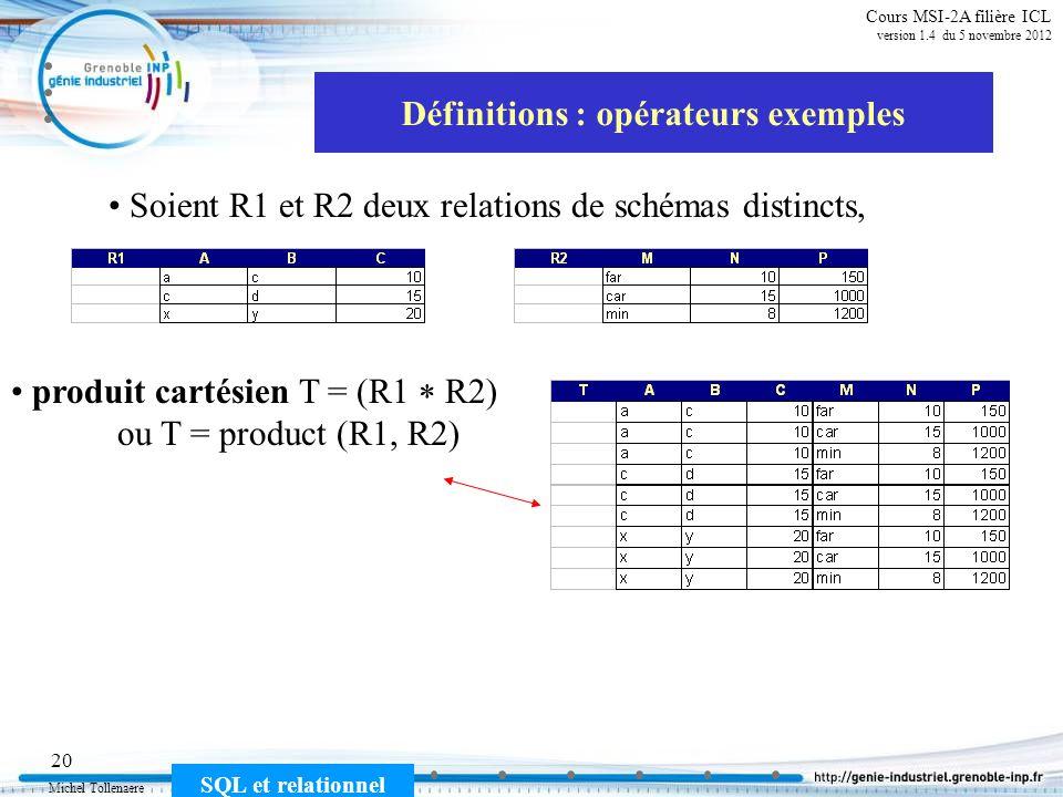 Michel Tollenaere SQL et relationnel 20 Cours MSI-2A filière ICL version 1.4 du 5 novembre 2012 Définitions : opérateurs exemples Soient R1 et R2 deux