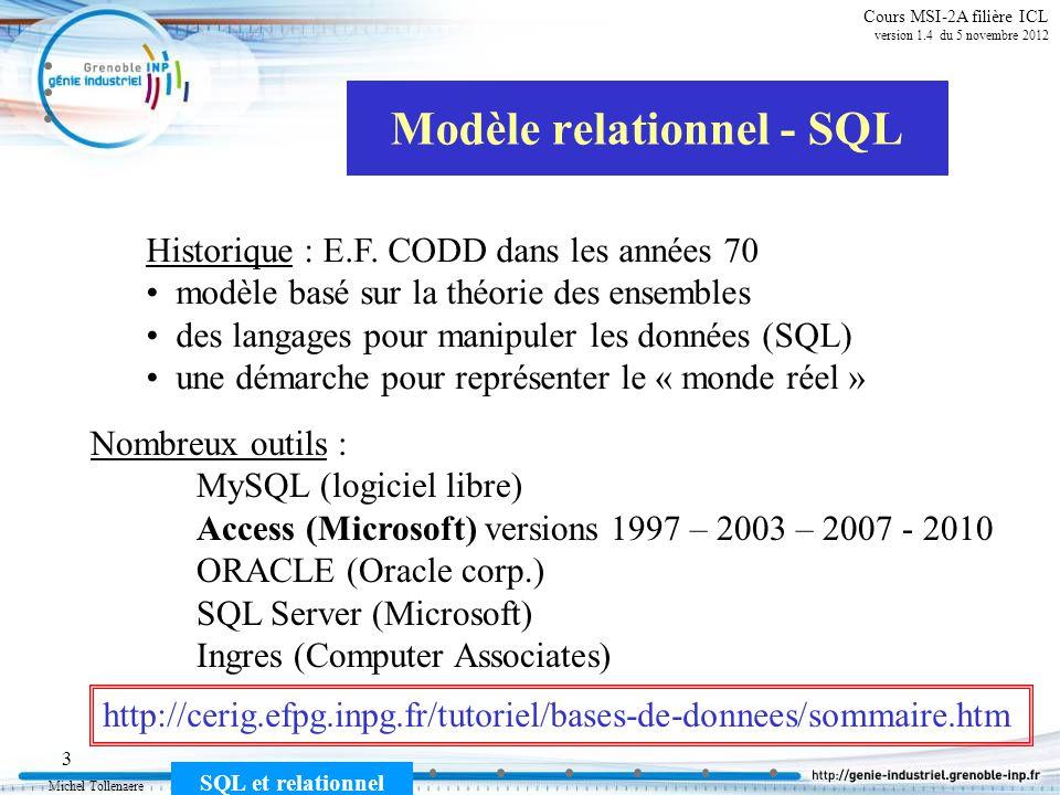 Michel Tollenaere SQL et relationnel 34 Cours MSI-2A filière ICL version 1.4 du 5 novembre 2012 Les requêtes simples Soit 3 tables : Eleves (NomElv, AdrElv, VilleElv), Matieres (NomMat, Coef, Intitule), Notes (NomElv, NomMat, Date, Note).