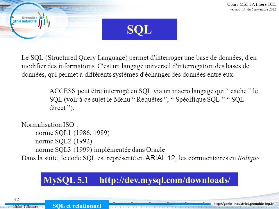 Michel Tollenaere SQL et relationnel 32 Cours MSI-2A filière ICL version 1.4 du 5 novembre 2012 SQL Le SQL (Structured Query Language) permet d'interr
