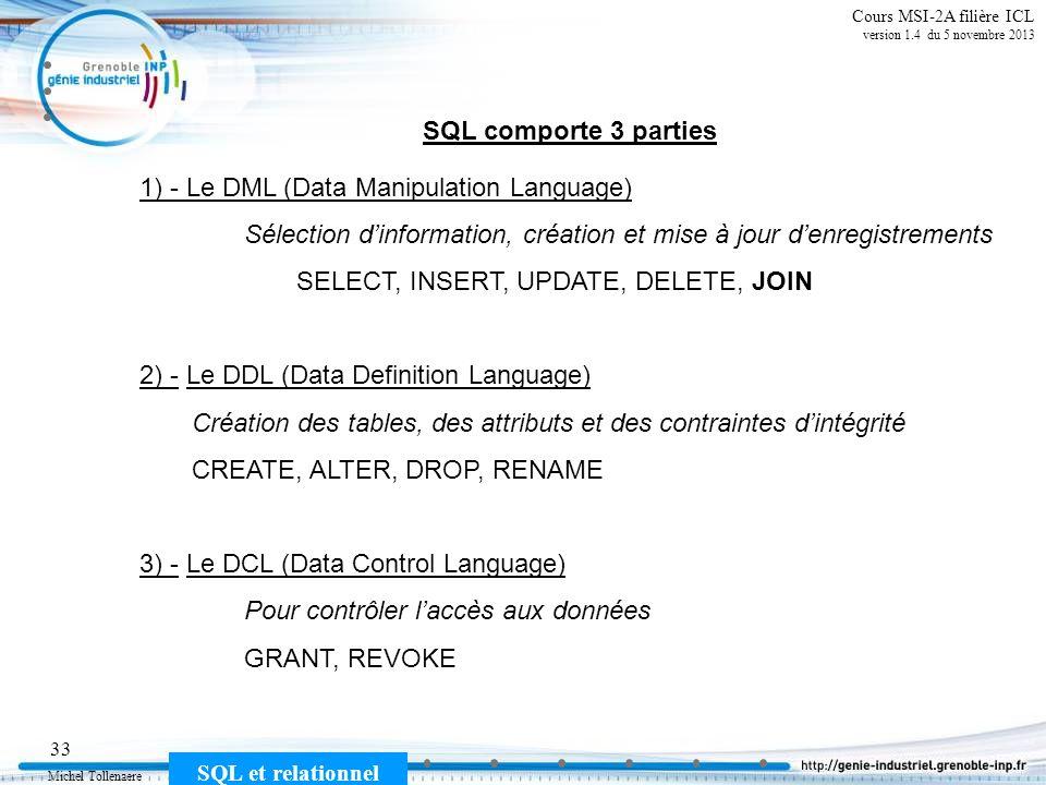 Michel Tollenaere SQL et relationnel 33 Cours MSI-2A filière ICL version 1.4 du 5 novembre 2013 SQL comporte 3 parties 1) - Le DML (Data Manipulation