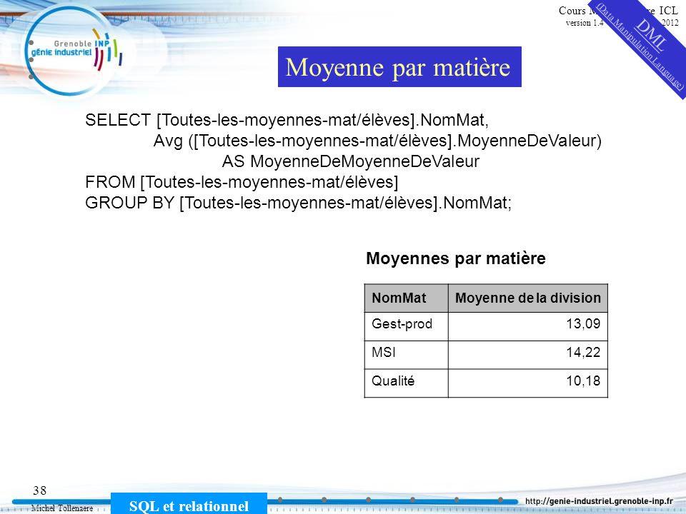 Michel Tollenaere SQL et relationnel 38 Cours MSI-2A filière ICL version 1.4 du 5 novembre 2012 SELECT [Toutes-les-moyennes-mat/élèves].NomMat, Avg ([