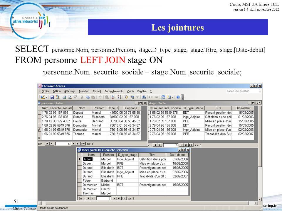 Michel Tollenaere SQL et relationnel 51 Cours MSI-2A filière ICL version 1.4 du 5 novembre 2012 Les jointures SELECT personne.Nom, personne.Prenom, st
