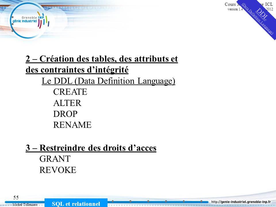 Michel Tollenaere SQL et relationnel 55 Cours MSI-2A filière ICL version 1.4 du 5 novembre 2012 DDL (Data Definition Language) 2 – Création des tables